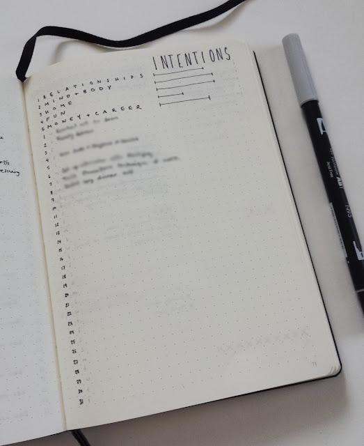March Bullet Journal Intentions Level 10 Life Goal Setting Goals Tracker Log Personal Improvement