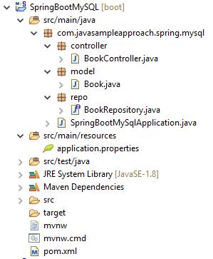Spring Boot + React Redux and MySQL CRUD example ~ IT BLOG