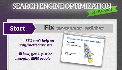 Search Engine Optimization In Graphics [Infographic]