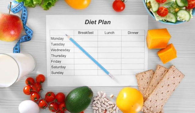 How to Lose Weight Fast with Diet plan for weight loss