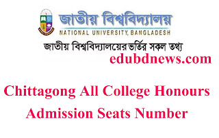 Chittagong All College Honours Admission Seats Number