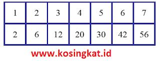 kunci jawaban matematika kelas 8 halaman 34 - 40 uji kompetensi 1