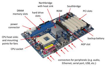 5 Tanda Motherboard Mengalami Kerusakan pada PC dan Laptop