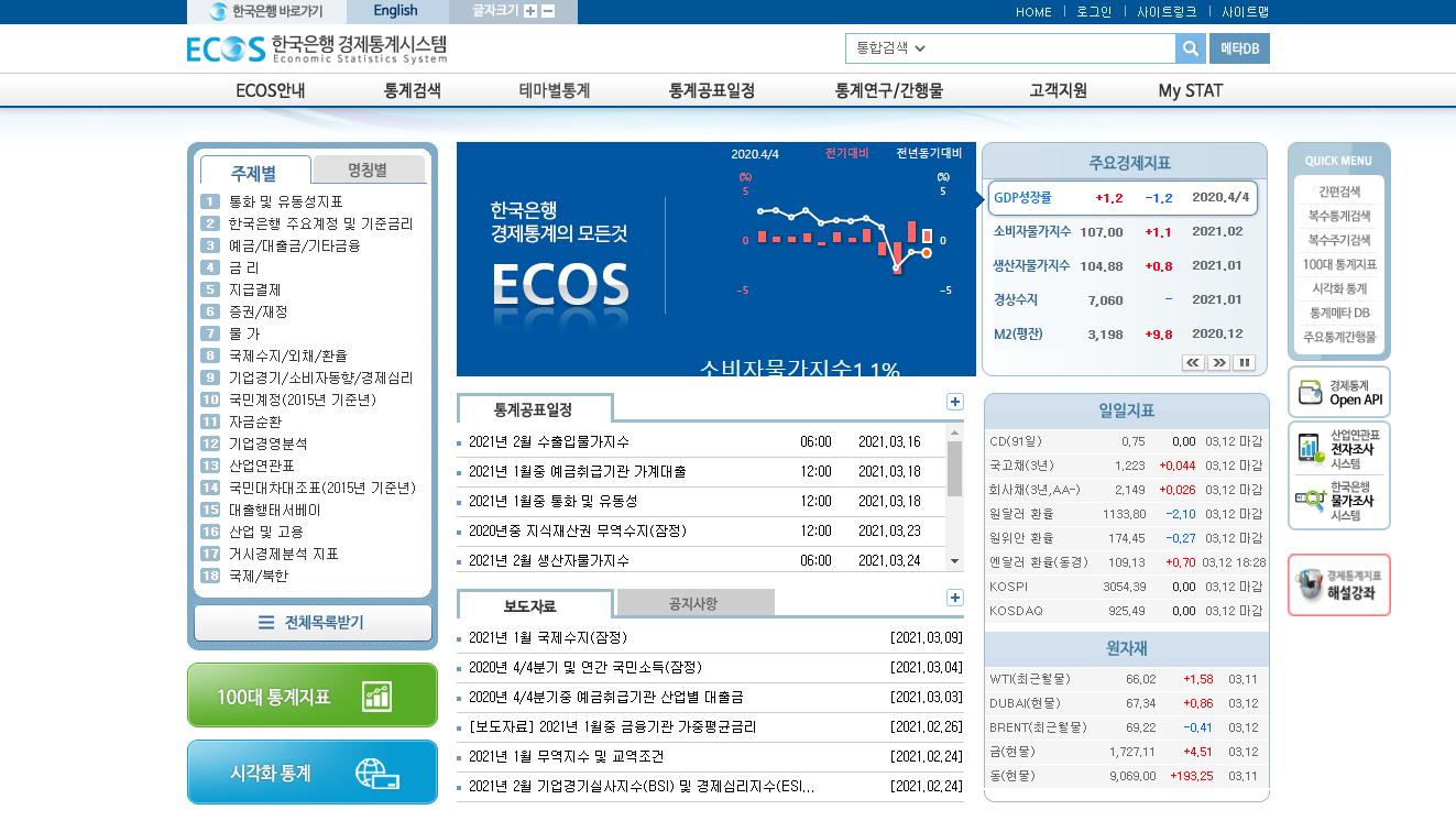 한국은행 경제통계시스템