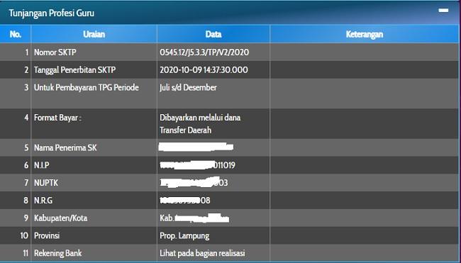 Cek SKTP melalui Info GTK 2020/2021
