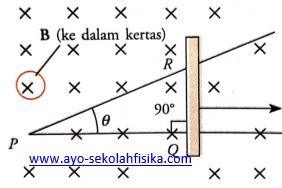 Soal Induksi Elektromagnetik dan Penyelesaiannya 2