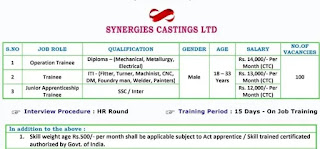 Synergies Castings Limited Recruitment Diploma, ITI, 10th & 12th Pass For Trainee & Apprenticeship || Campus Placement Drive
