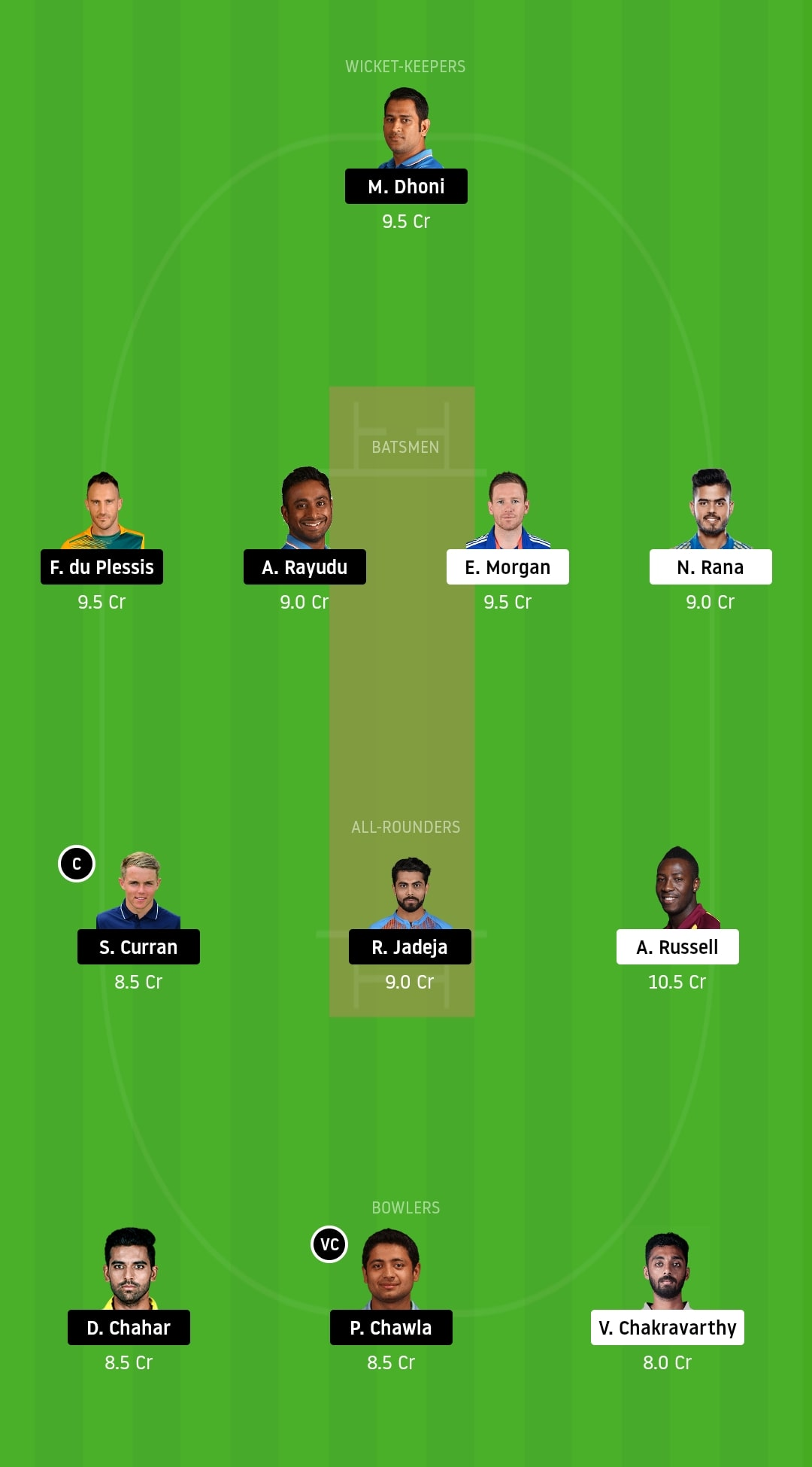 Dream11 team prediction