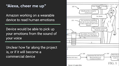 Amazon set to release wearable device that understands human emotions