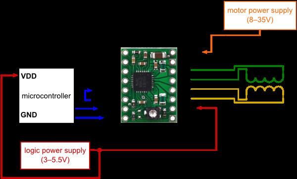 My Arduino 2D Plotter