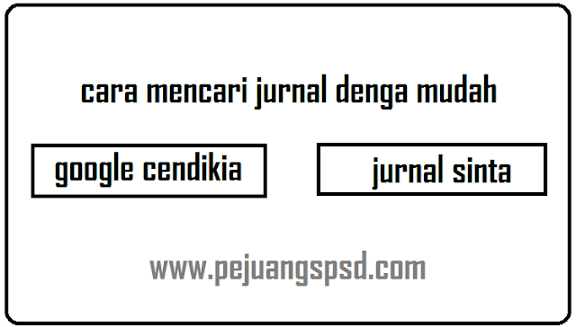 cara mudah mencari jurnal
