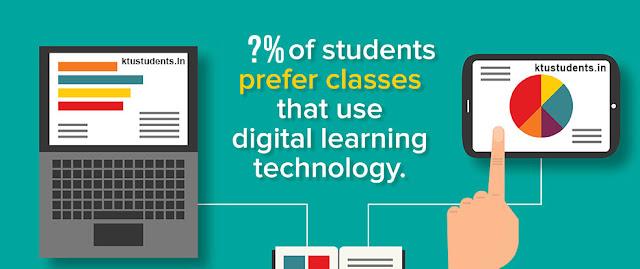 KTU Digital Learning Environment Survey
