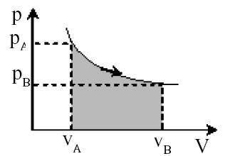 Proses Isotermis Termodinamika
