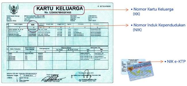 contoh nomor kk & nik e-ktp untuk registrasi ulang