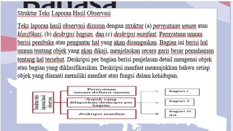 Ppt Struktur Dan Aspek Kebahasaan Teks Laporan Hasil Observasi