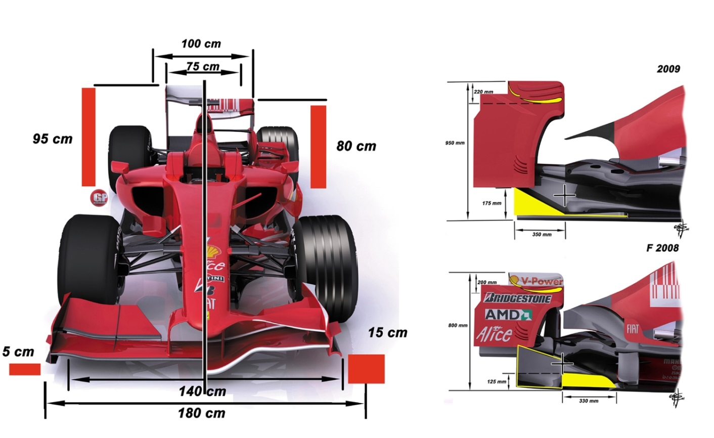 how much formula 1 car cost in 2018 engine parts. Black Bedroom Furniture Sets. Home Design Ideas