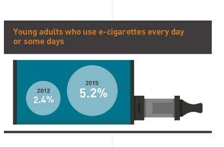 quitting-smoking-with-electronic-cigarettes