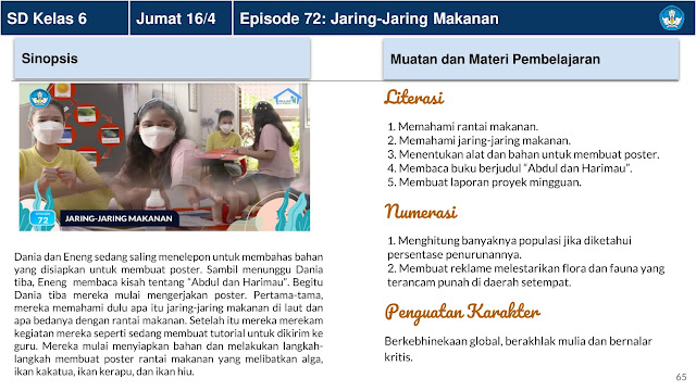 Panduan Belajar Dari Rumah Minggu Ke 15 (BDR) 12-16 April 2021 Di Televisi Republik Indonesia (TVRI) Untuk Jenjang Pendidikan PAUD Dan Sekolah Dasar (SD)