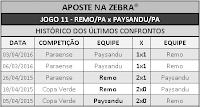 LOTECA 698 - HISTÓRICO JOGO 11