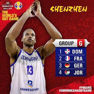 RD queda en el grupo G del Mundial de Baloncesto China 2019