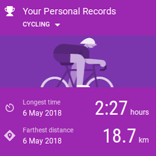 rotana ty continuous improvement performance biking