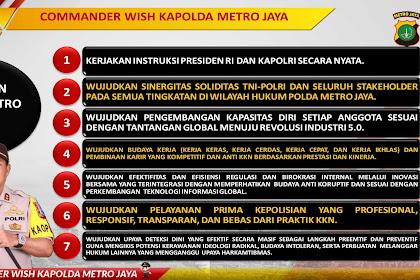 Spanduk Commander Wish Kapolda Metro Jaya 2020