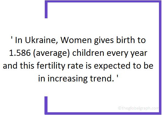 Ukraine  Population Fact
