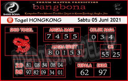 Prediksi Bangbona HK Sabtu 05 Juni 2021
