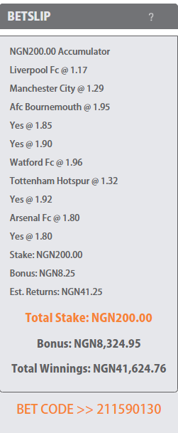 English Premier League Predictions For Week 1 By Owolabi