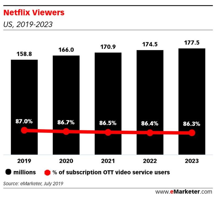 OONA TV - THE FUTURISTIC APP BEYOND TELEVISION & OTT
