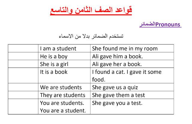 مراجعة لأهم القواعد لغة إنجليزية صف ثامن وتاسع فصل ثالث