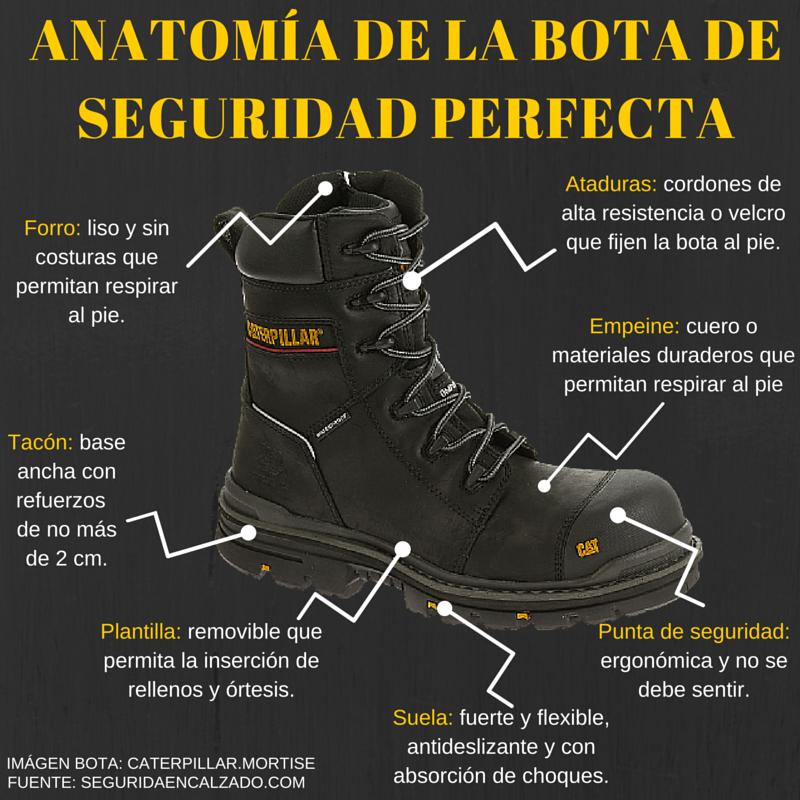 1c728f791bc Cuando existen riesgos potenciales, la seguridad debe ser la prioridad. En  este sentido, el calzado de seguridad es una de las herramientas ...