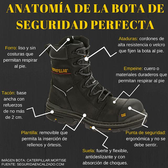 Anatomía de la bota de seguridad perfecta