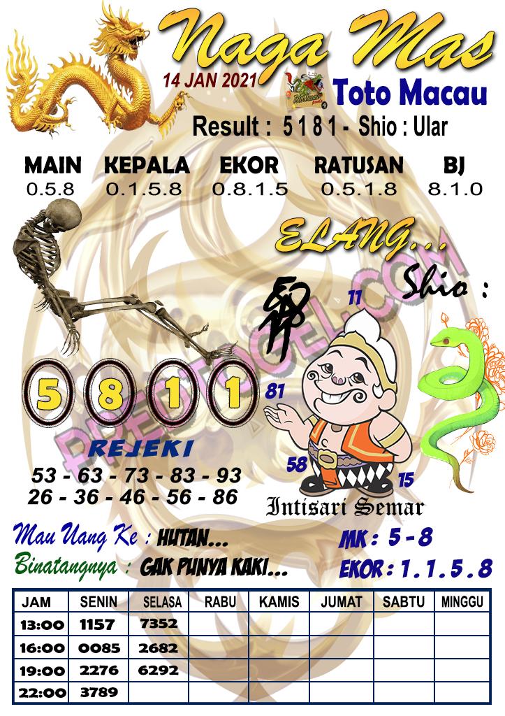 Prediksi Nagamas Toto Macau Kamis 14 Januari 2021