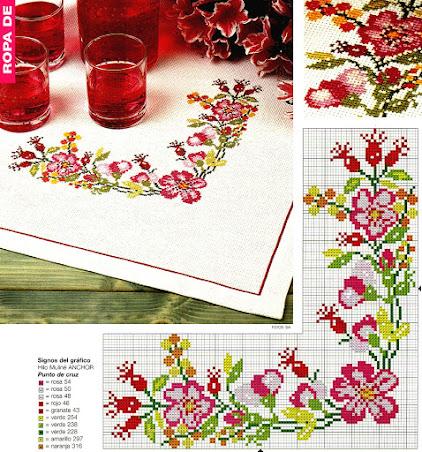Motivi per bordi a punto croce a tema fiori