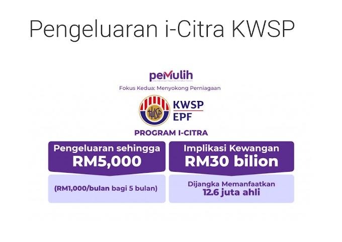 PENGELUARAN I-CITRA KWSP