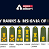 Indian Army Ranks 2021 and Insignia of India