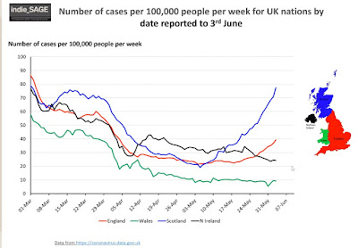 case rates across the UK nations map UK indieSAGE briefing 040621
