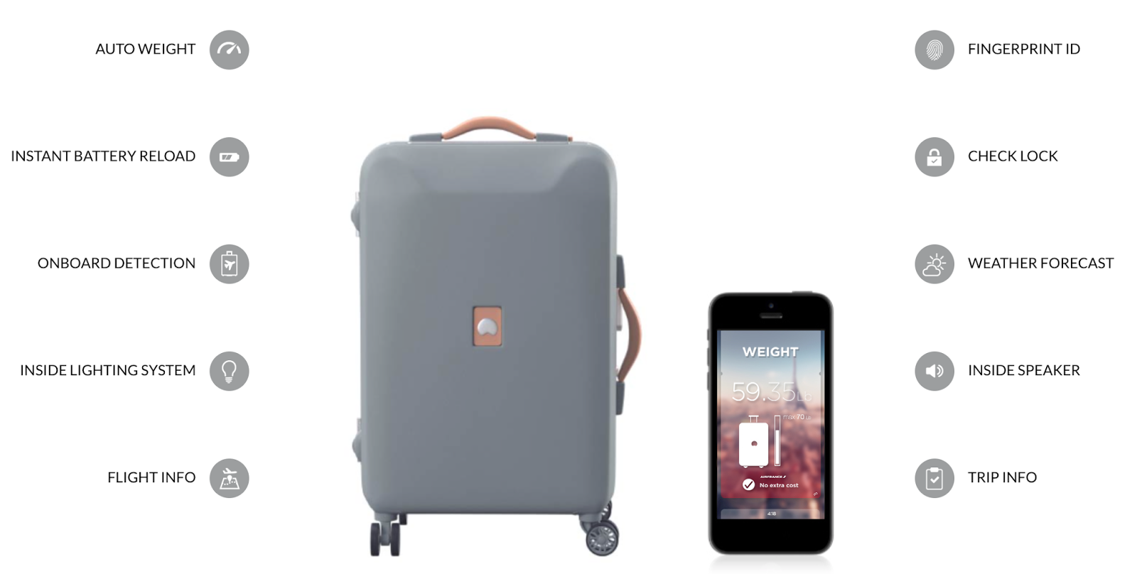 Luggage, Pluggage, Pluggage suitcase, travel, Ultra connected,