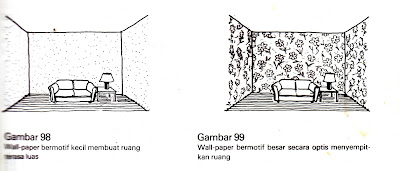 Desain Interior Bentuk Ruang Secara Optis + Furniture Semarang ( Desain Interior )