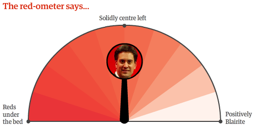 So It Goes...: Labour, Return to Your Core Values and ...