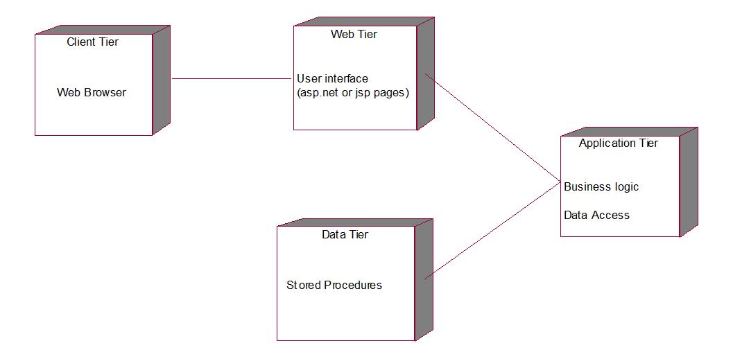 Uml And Design Patterns Library Management System Uml