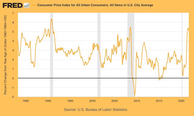 Inflationen i USA nu på 5.4% - högre än väntat