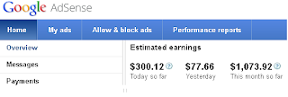 Profitable Adsense Sites graph