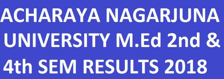 ANU M.Ed 2nd & 4th Sem Results