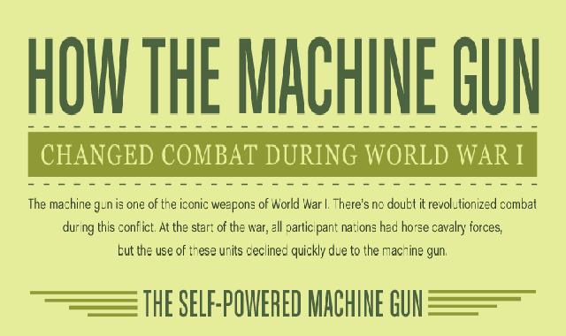 How The Machine Gun Changed Combat During World War 1 #infographic,machine gun range, machine gun nerf gun