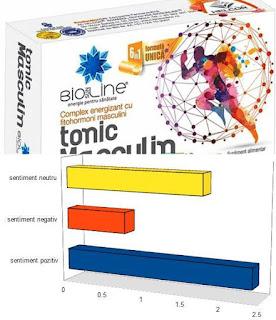 opinii-forum-tonic-masculin-comprimate-helcor-cu-fitohormoni-masculini