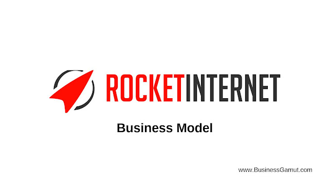 Business Model of Rocket Internet by BusinessGamut