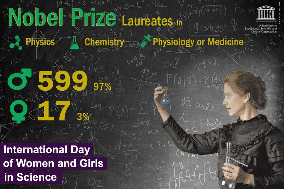 International Day of Women and Girls in Science Wishes Images