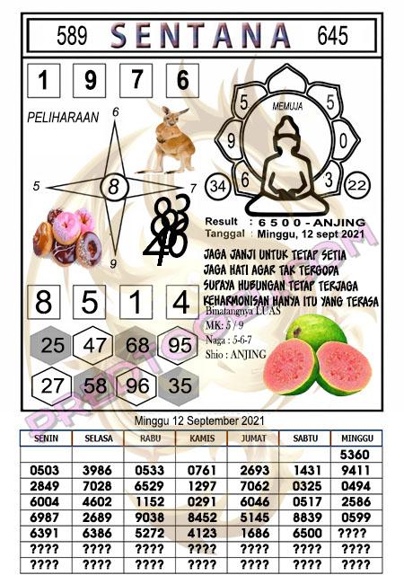 Syair Sentana Sdy Minggu 12-09-2021